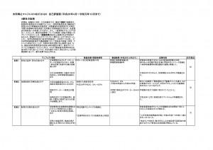 太田博之マニフェストnext2020評価表(PDF)