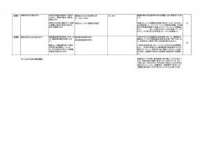 太田博之マニフェストnext2020評価表(PDF)-2